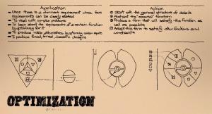 تستند هذه الطريقة على تحديد جانب مهم من التصميم وحله أولاً ثم حل الجوانب الأخرى بموجب هذا الحل. ويفيد هذا المنهج في معالجة المسائل التصميمية المعقدة وللتسخين في المراحل الأولى من التصميم.